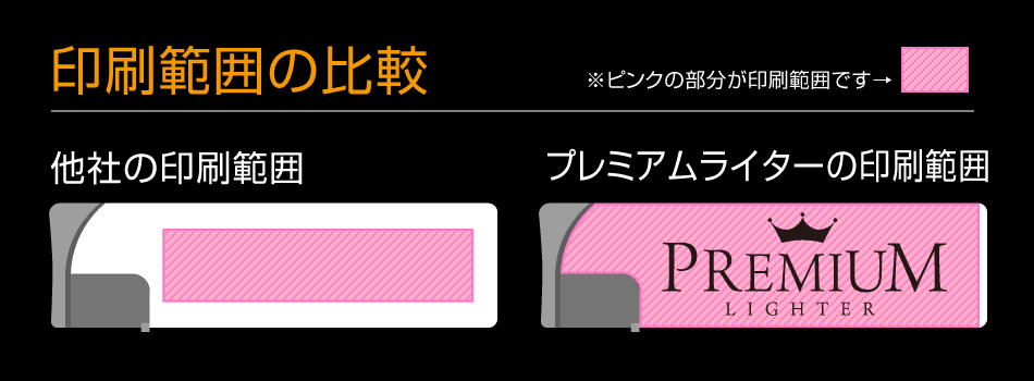 print_area